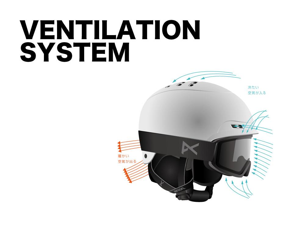 しっかりとゴーグルとの連動で考えられたベンチレーションシステムがあるからこそ、レンズが曇らず、快適性が維持される