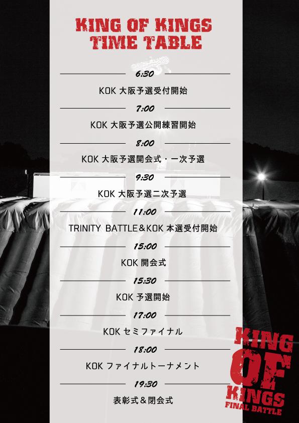 KOKプログラム8