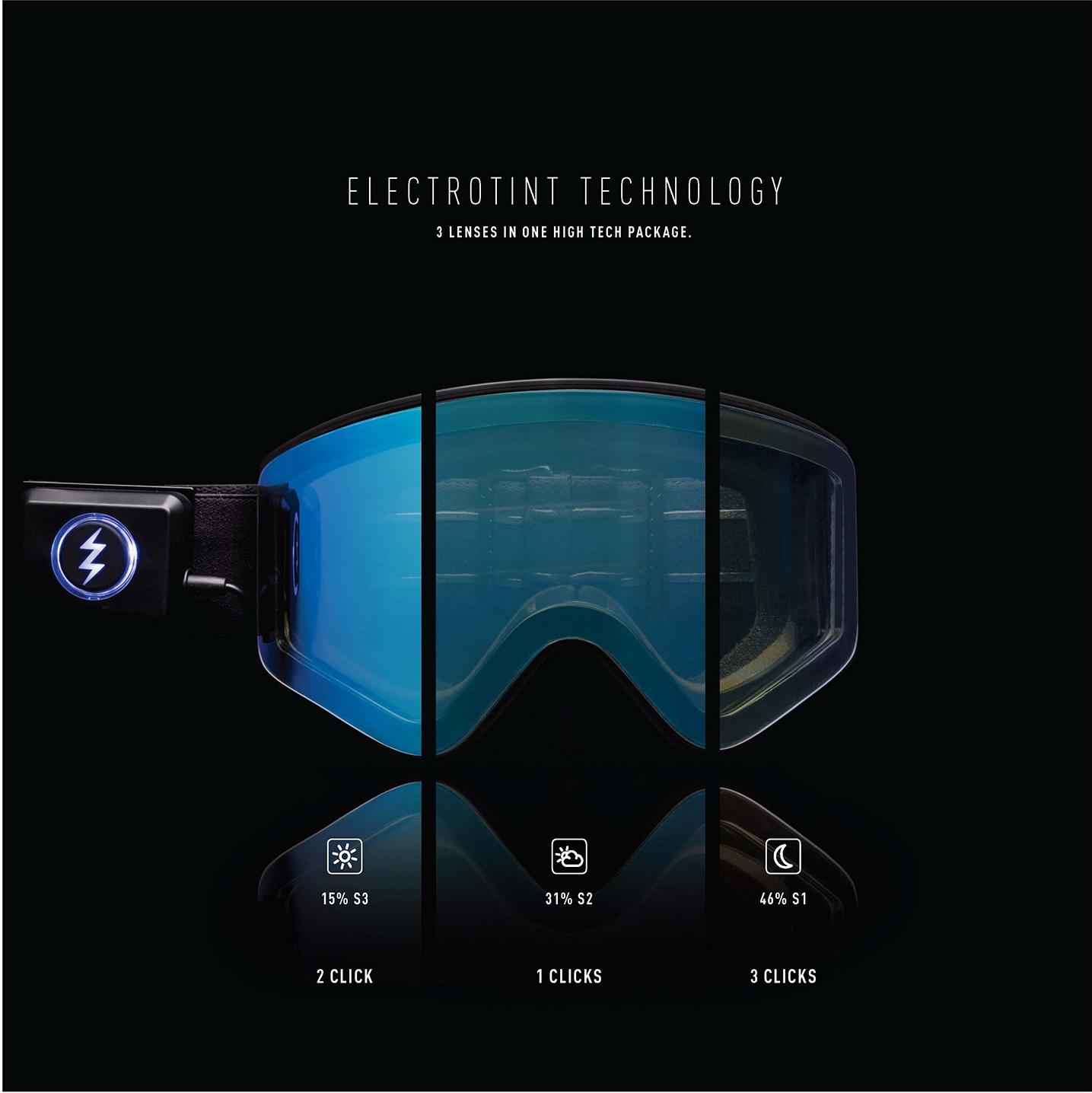 LEDテクノロジーを駆使し、レンズの濃さを変化させるテクノロジー。ストラップにあるスイッチを押すことで、可視光線透過率が15%、31%、46%の3パターンに変えられる