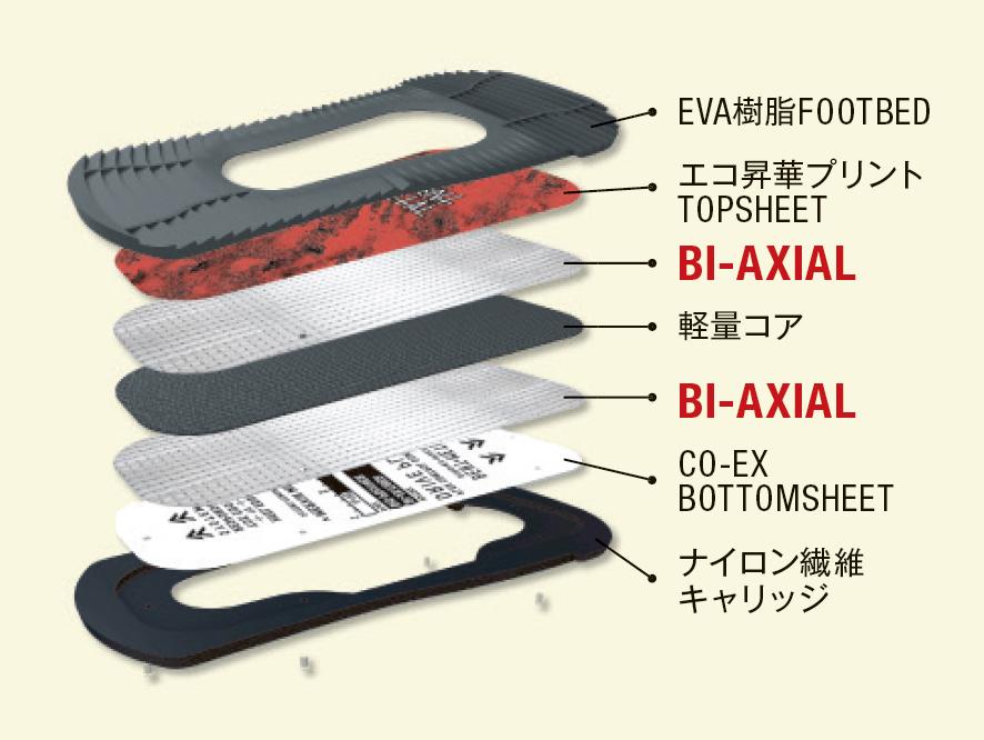 CALCIUM BI-AX DRIVE PLATE ドライブプレートのサンドイッチ構造。プレートを構成するファイバー素材はモデルごとに異なっている。LOGICにはBI-AXIALカルシウムファイバーを使用。粘り強く、ソフトでフレキシブルな反応が特長