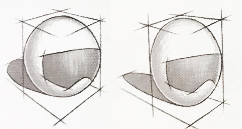 EG3の球面レンズとEGGのTORICレンズを比較 イラストを見れば、球面レンズとTORICレンズのどちらが人間の顔のフォルムによりナチュラルにフィットするかは容易に想像できるはずだ